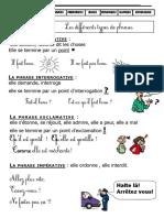 Les Différents Types de Phrases CE1 CE2 PDF