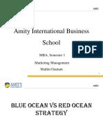 Blue ocean with red ocean