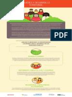 Infografia Mujeres Desarrollo Territorial (1)