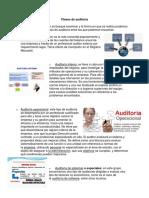 Clases de Auditoría