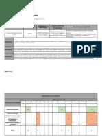 Taller Programa y Plan de Auditoría 2019