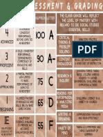 skill assessment   grading