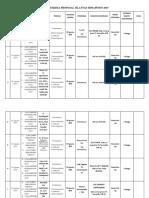 Tanda Terima Proposal Silatnas Himapindo 2019