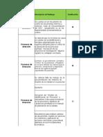 ESTUDIO DE CASO AA4 Informe de Auditoría Interna
