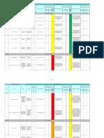 Matriz Identificación de peligros Topo batimetría