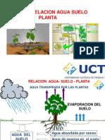 T-2 Relacion Agua Suelo Planta
