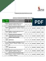 CURSOS MMPP  CFPE 2019-2020.pdf