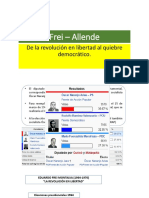 EDUARDO FREI Y SALVADOR ALLENDE.pptx