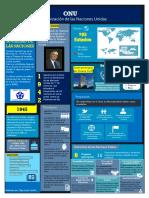 ONU Infografía