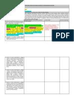 Matriz de Diversificación Curricular Matematica Lalovasmach@Gmail