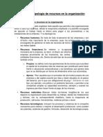 Identifica La Tipología de Recursos en La Organización
