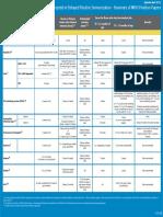 Immunization_routine_table3.pdf