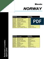 NORWAY HEATERS