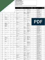 4. Conv Nacional 11 - Informe Final de Evaluación -2do Cierre V2 (1)