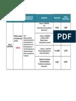 Cronograma Fase III Actividad 10.docx