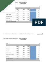 Plantilla de Excel Para Dashboard de Analytics