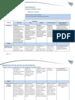 U3. Criterios de Evaluacion de Actividades