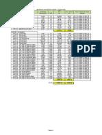 Metrado Estructuras Sd Rev 1 (1)