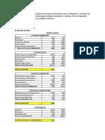 Taller #2 Análisis de Los Estados Financieros