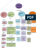 Bioquimica Mapa Conceptual
