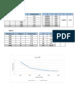 datos experimental ley de ohm