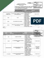 Annex_A_res_8815 Partylist 2010.pdf