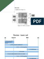 3G uMTS CALL flow