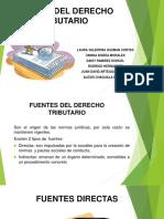 FUENTES DEL DERECHO TRIBUTARIO.pptx
