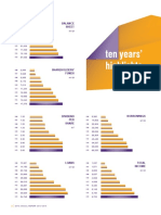 IDFC Ten Years Highlights 2014 2015