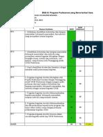 Skoring Pra Survey Puskesmas Binuang