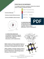 2 Estructura de Los Materiales