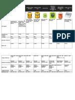 AED Comparison