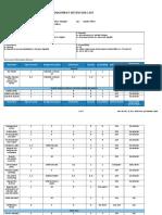 F7.5DOC-01-02 Document Retention List NEW