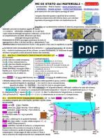 Andytonini 3 Diagrammi Di Stato Materiali