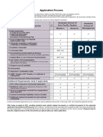 2020_G_ApplicationProcess.pdf