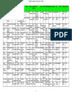 296038260-Top-500-E-retailer-Executive-List.pdf