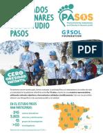 2019_Estudio PASOS (Gasol Foundation)
