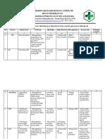371698178-4-2-3-2-Hasil-Evaluasi-Tentang-Metoda.docx