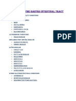 Diseases of the Gastro Intestinal Tract