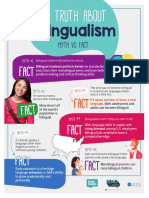 the-truth-about-bilingualism-poster  1