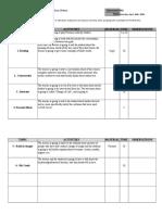 CLT- Lesson Plan Report