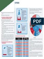 technologies_white_paper0900aecd80295aa1.pdf