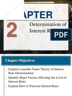 273881306 Ch 02 Determination of Interest Rates