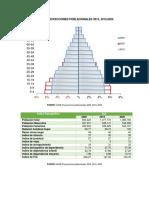 Taller Proyecciones Poblacionales 2015