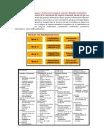 Evaluación del Impacto Ambiental según el método Batalle Columbus jaret.docx