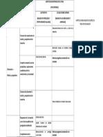 Matriz de Organización de Datos de Foda Por Dimensión