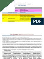 Competencias Prog Inicial Ciclo I-PRITE