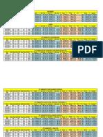 Tabela Nova previsao do soldo