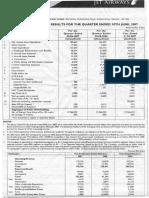 Jet Airways Financial Report-2008