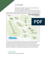 Guía Rápida Básica de AutoCAD